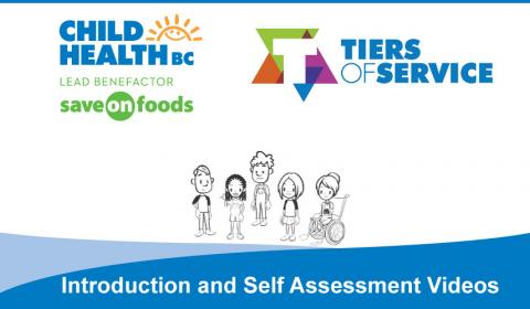 Video still showing text: Tiers of Service Introduction and Self Assessment Videos